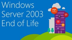microsoft_windows-server-2003-end-of-life-250x140